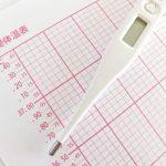 基礎体温と漢方理論