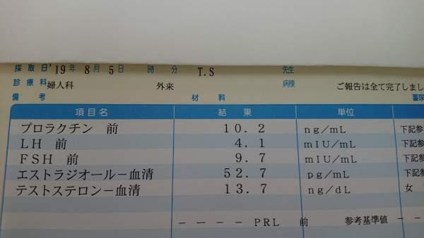 高プロラクチン血症3か月漢方薬による治療後