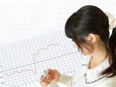 基礎体温のつけ方(書き方)の基本と基礎体温に影響する要因イメージ